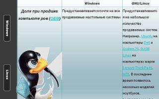 Чем отличается linux от unix