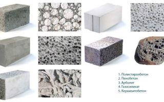 Чем отличается бетон от железобетона