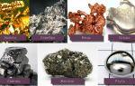 Чем отличаются медь и железо