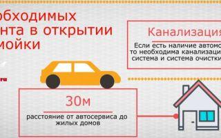 Какие документы нужны для открытия автомойки?