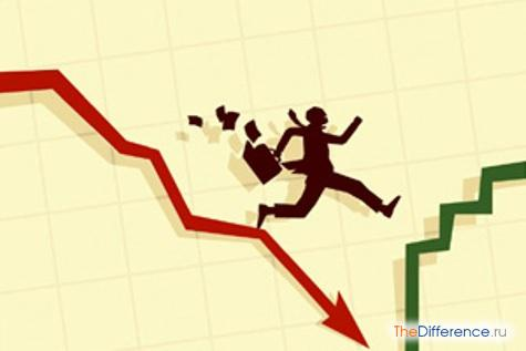 Чем отличается ликвидация от банкротства
